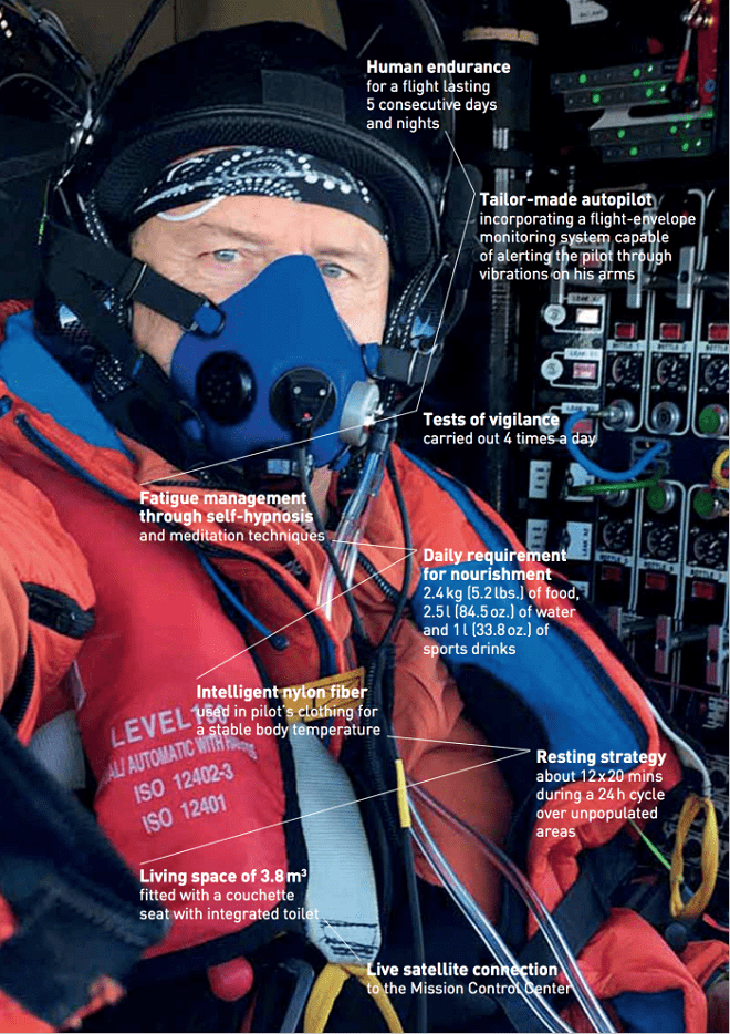 Пилот Solar Impulse 2